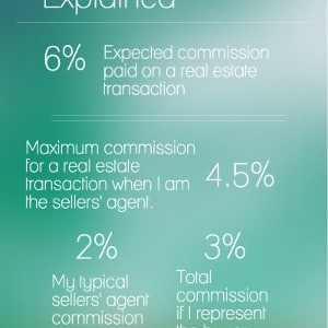 real estate agent commission