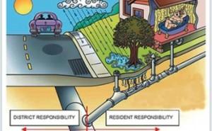 sewer scope portland