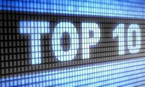 Portland Real Estate Market Top 10 2016