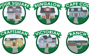 portland home styles