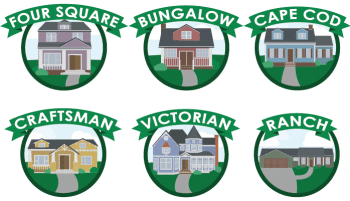 portland home styles