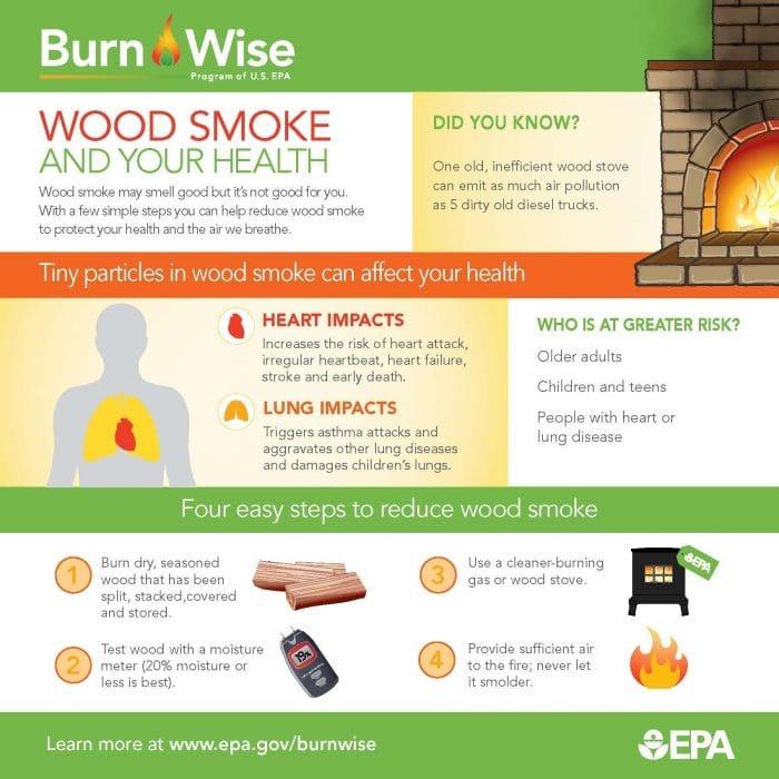 woodstove guide oregon